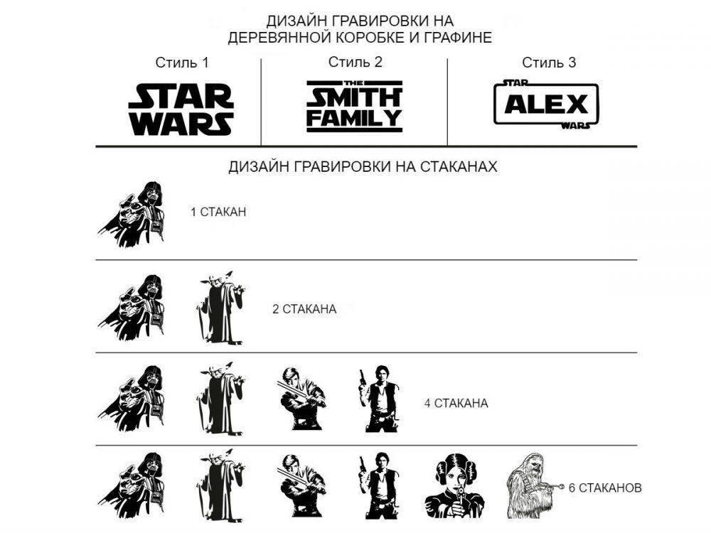 """Подарочный стеклянный набор """"Star Wars"""""""